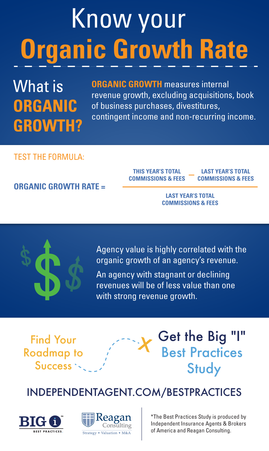 BP-KnowYourOrganicGrowth17-t.jpg